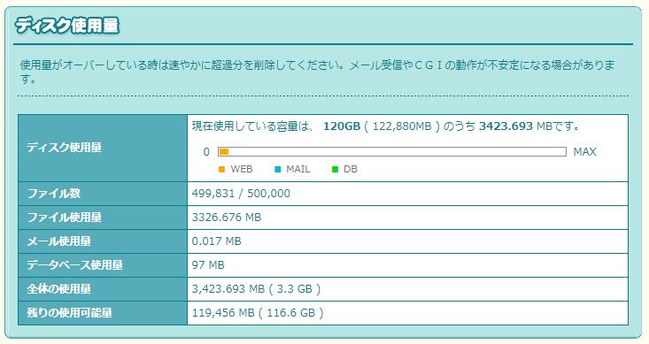 ロリポップディスク使用量