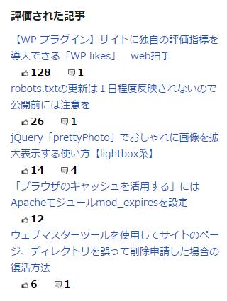 WP liksランキング表示